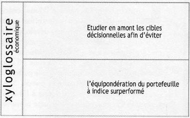 Xyloglossaire Economique - un flip book de Santiago MELAZZINI (Argentine - 2006)