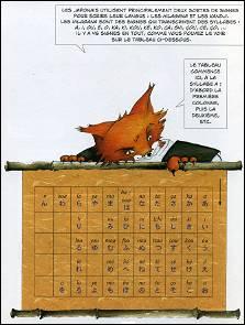 J'APPRENDS LE JAPONAIS - a book by Christian GALAN  (France - 2007) - Page 8
