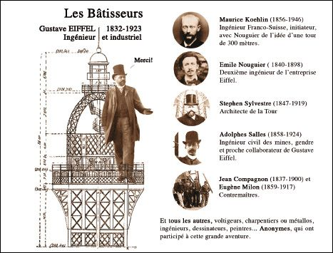 THE GREAT FLIP-BOOK OF THE EIFFEL TOWER - explanatory page